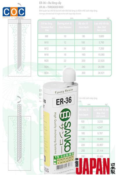 Keo khoan cấy thép Sanko ER36