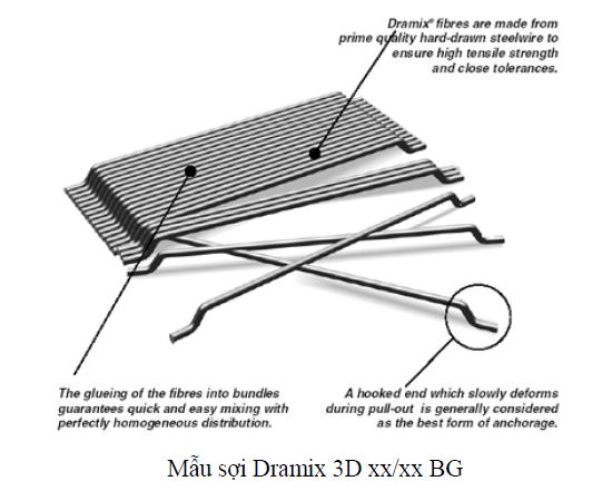 Thép cốt sợi Dramix 3D 65/35 BG